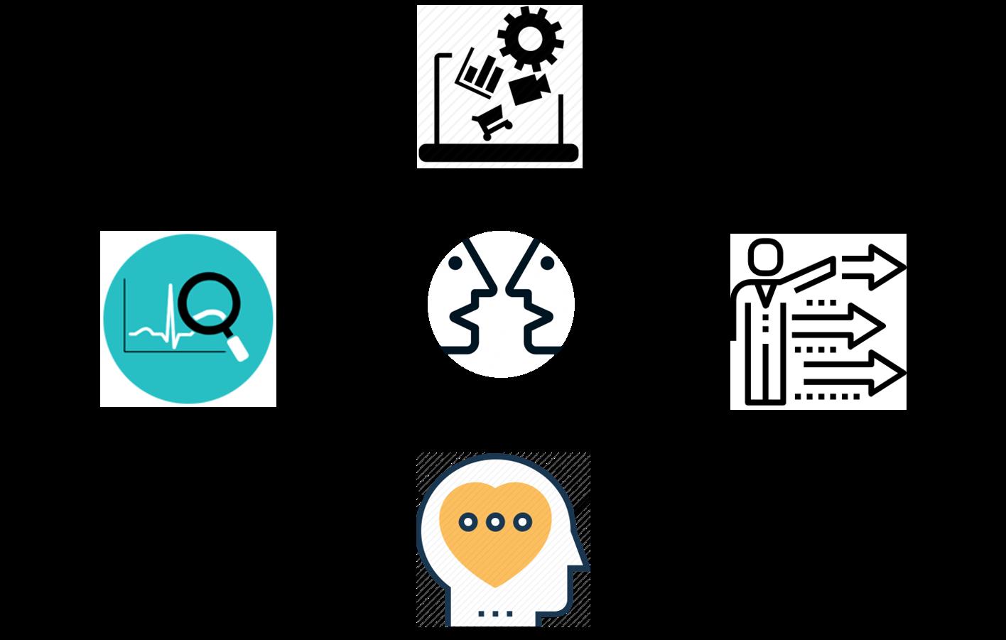 CX Lab - customer experience consultancy - customer experience strategic model
